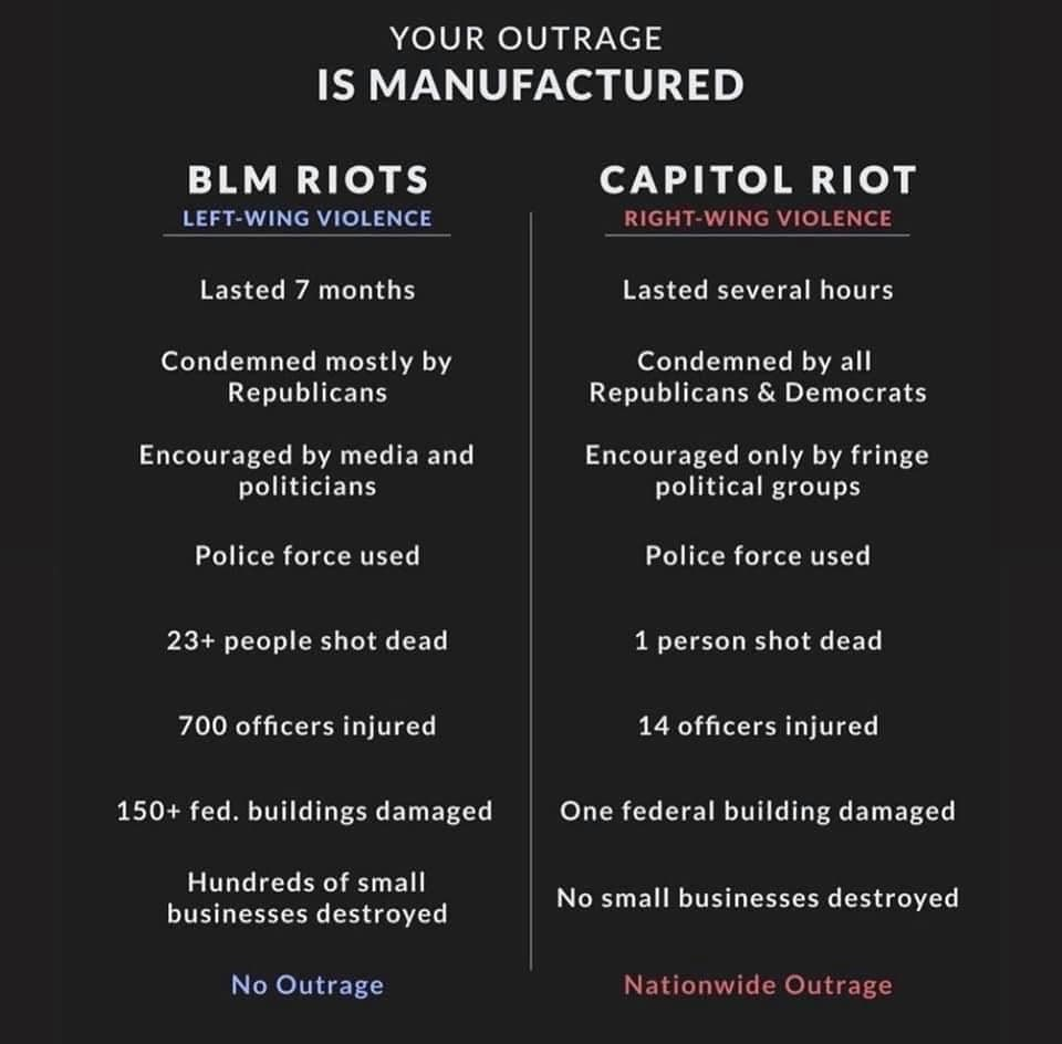 riot outrage
